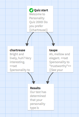 A Quick Twine (2 2+) Tutorial: Computational Approaches to
